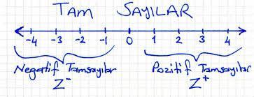 1.ÜNİTE DENEME SINAVI-1